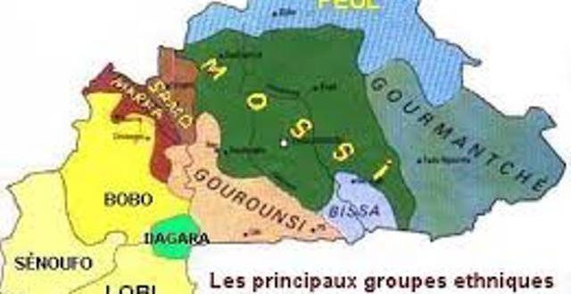 Burkina Faso: loi 2019 d'orientation sur les modalités de promotion et d'officialisation des langues nationales